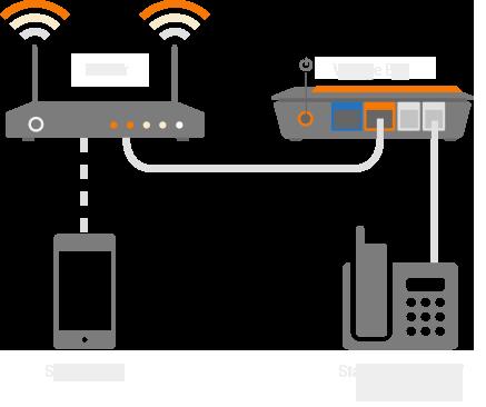 Pleasing Vonage Wiring Basic Electronics Wiring Diagram Wiring Database Mangnorabwedabyuccorg